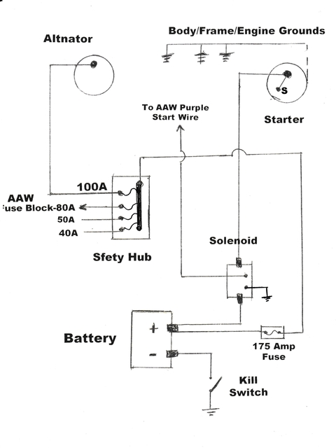 Circuit Breaker For Trunk Mounted Battery