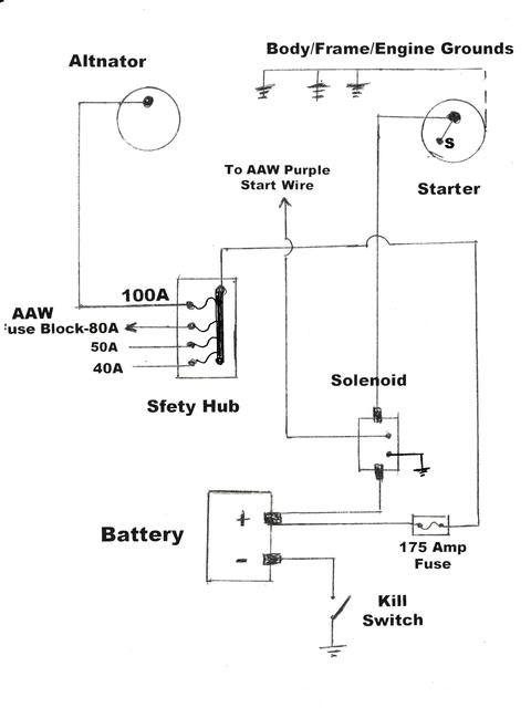 Circuit Breaker For Trunk
