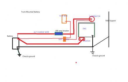 1st gen camaro battery relocation