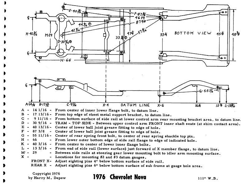 73 74 Nova Apollo Ventura Subframe Dimensions