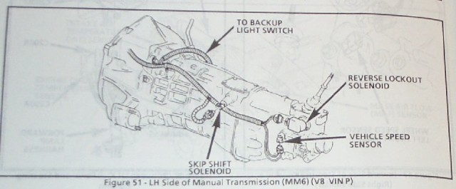 Ct70 Wiring Diagrams together with 76966 Lt1 T56 Electrical Plug Questions additionally 98 Chevy Silverado Starter Location moreover 40833 How Many Clutch Switches Your Ion 2 as well Diagrama Cadena De Tiempo Nissan Sentra 2002. on 1995 chevy neutral safety switch diagram