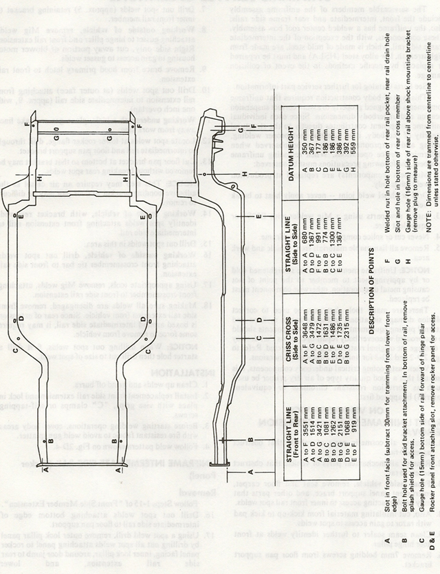 C4, C5, C5 & 1st gen F-body chassis dimensions