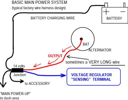power source for amp battery vs distribution junction. Black Bedroom Furniture Sets. Home Design Ideas