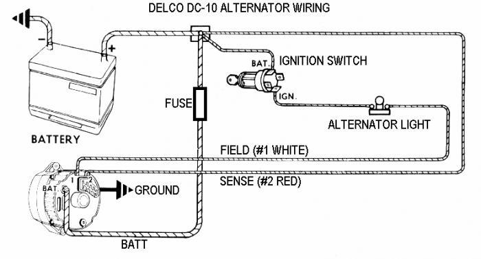 help anyone how to set up an alternator light