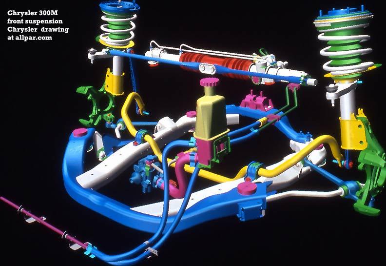 calling on steering geometry experts! - center take off ... chrysler 300m radio wiring diagram 300m tie rod diagram #15