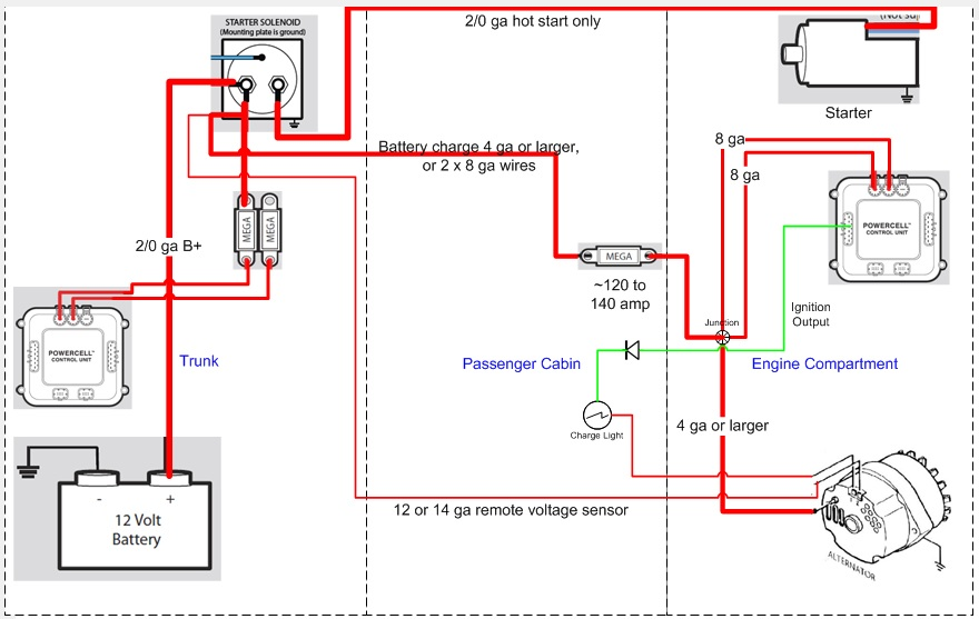 isis wiring diagram isis power - use alternator to power engine compartment ... 2005 chevy 2500 roof light wiring diagram