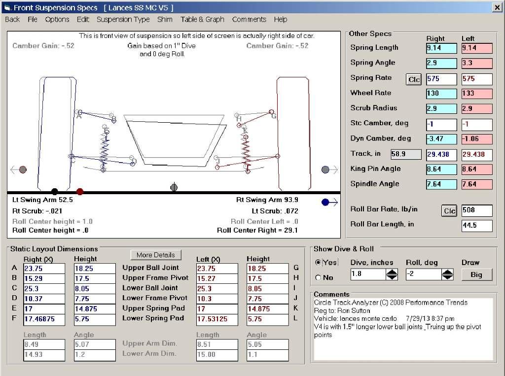 Name:  Front Geometry V5 RH Turns.jpg Views: 1106 Size:  123.4 KB