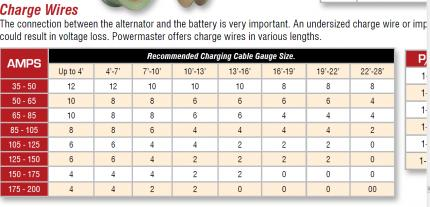 Click image for larger version.  Name:Charging Wire.jpg Views:10972 Size:23.4 KB ID:79063